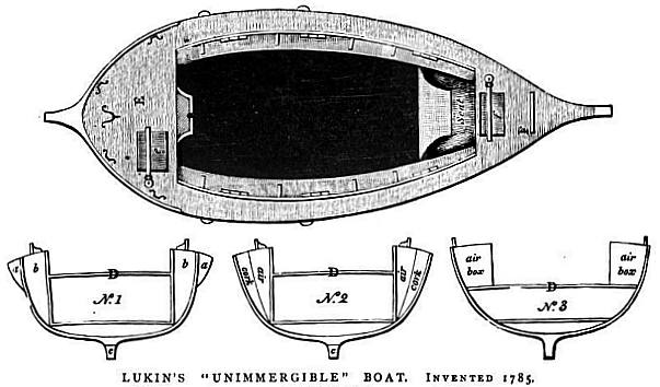 Lukins Life Boat the Unimmergible
